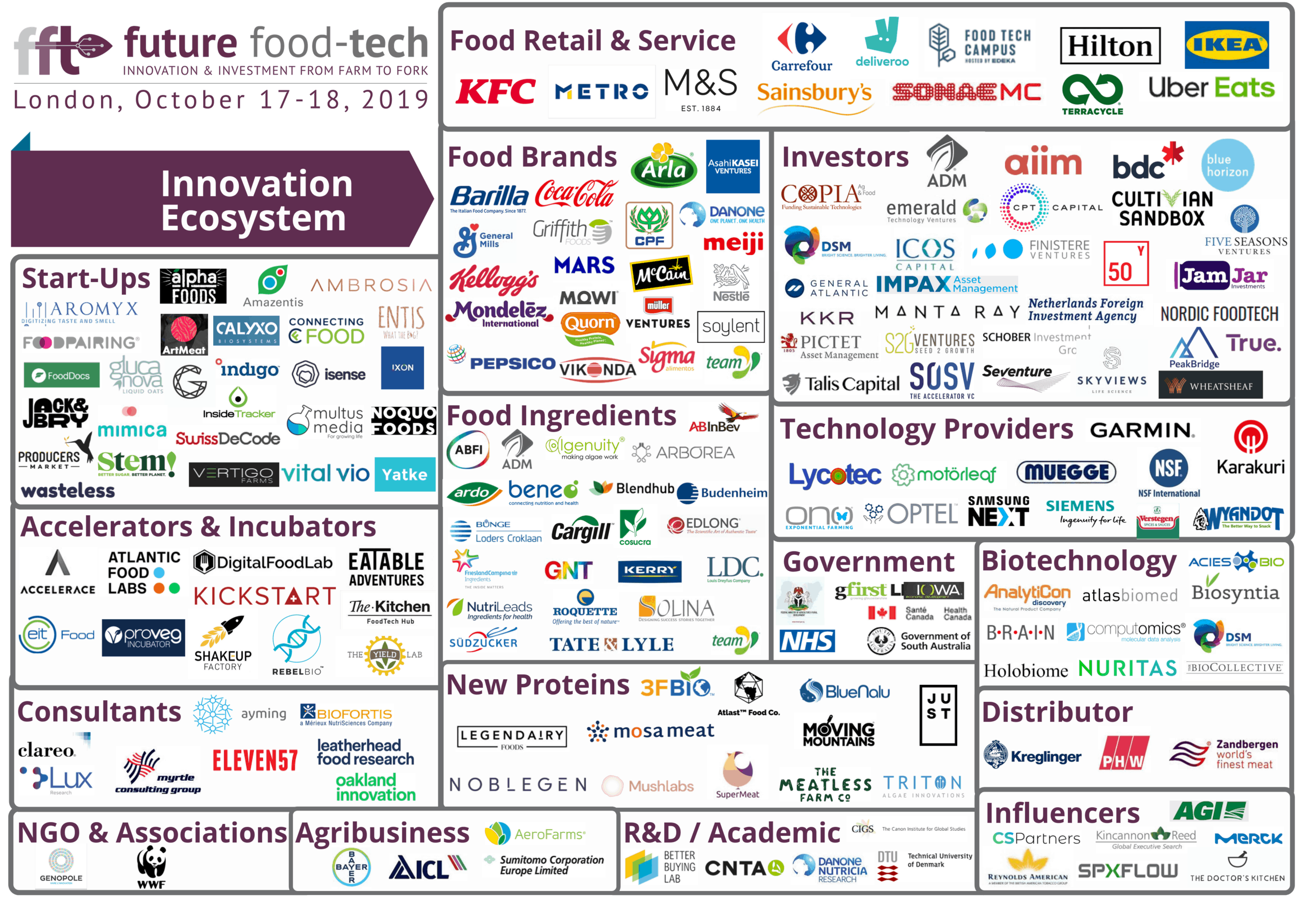 Lycotec CEO, Dr Ivan Petyaev to attend The Future Food-Tech Summit